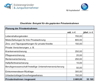 Businessplan Vorlage Schweiz Kostenlos Muster Vorlage Ch 13